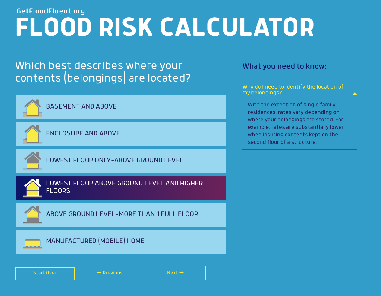 Image with text outlining how to determine flood risk using the flood risk calculator