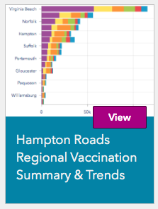 Bar Graph Icon from the Regional COVID Dashboard
