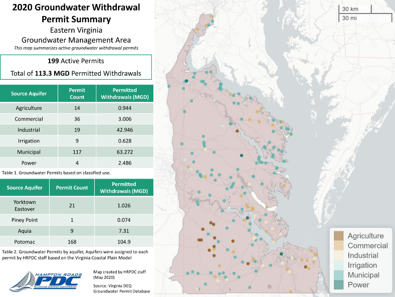 Map of 2020 Groundwater Withdrawal Permit Summary