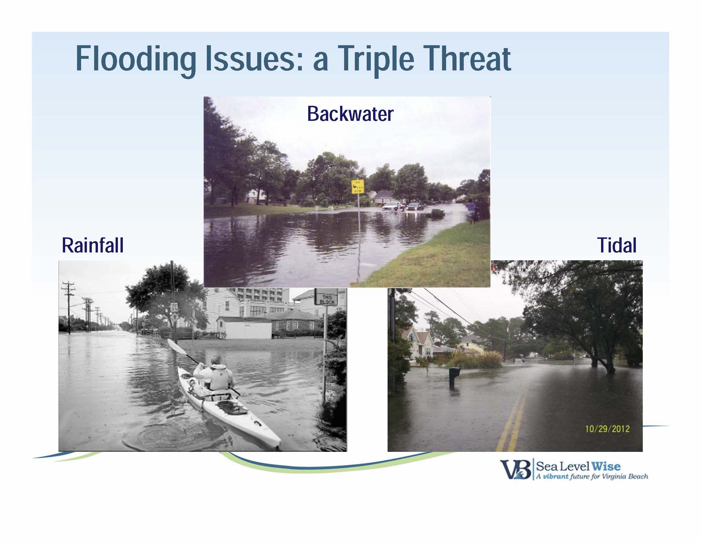 Flooding Issues Slide
