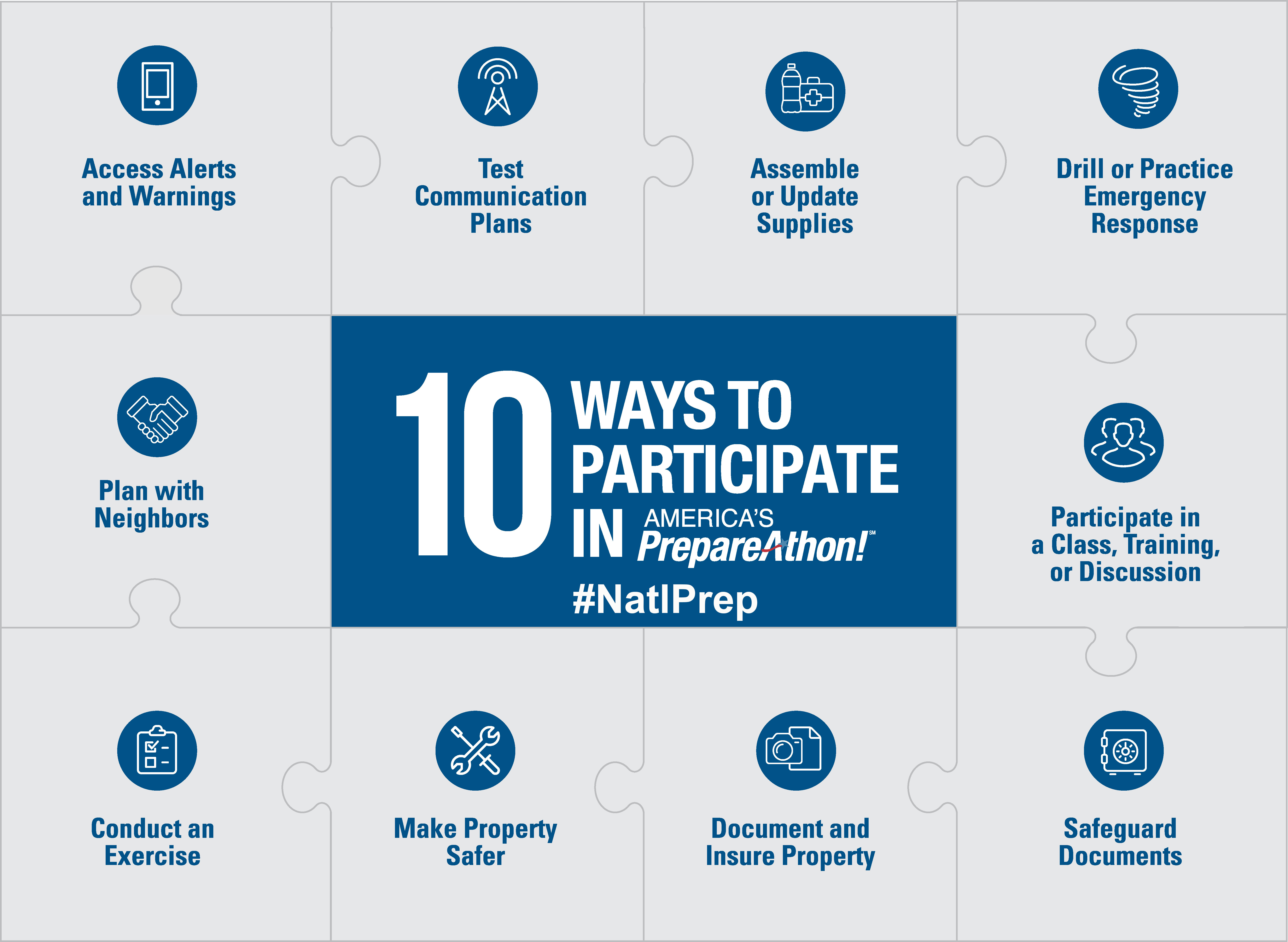10 Ways to Particpate in PrepareAthon Graphic