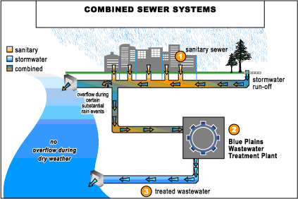 combined-sewer-systems.jpg